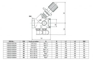 ابعاد و جدول شیر بالانس استاتیک هانیول Kombi-2-plus - پیشرو صنعت آزما