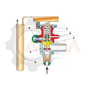اجزاء تشکیل دهنده اکسپنشن ولو ترموستاتیکی - پیشرو صنعت آزما