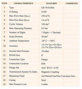 جدول مشخصات کنتور گاز دیافراگمی گازسوزان کد G160