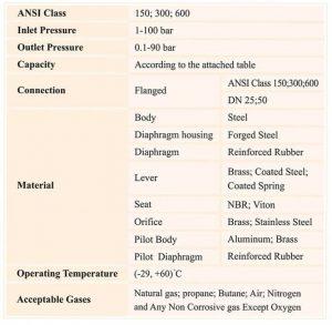 جدول مشخصاتgs 76-100