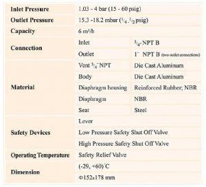جدول مشخصات gs-84-01