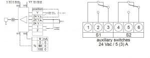 نحوه اتصال محرک الکتریکی شیر هانیول سری ML7421 - پیشرو صنعت آزما
