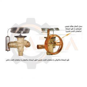 متعادل کننده شیرهای انبساط مکانیکی - پیشرو صنعت آزما