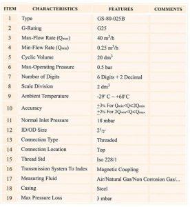 جدول مشخصات کنتور گاز دیافراگمی گازسوزان کد G25B