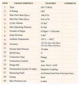 جدول مشخصات کنتور گاز دیافراگمی گازسوزان کد G65