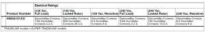 جدول مشخصات کنترلر رطوبت اتاقی هانیول مدل H600A1022 - پیشرو صنعت آزما