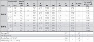 ابعاد 3 شیر برقی جوشی دانفوس Danfoss کد EVR 32 EVR 40 - پیشرو صنعت آزما
