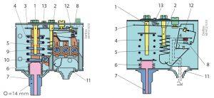 بخشهای مختلف پرشر سوئیچ KP36 , KP35 دانفوس Danfoss - پیشرو صنعت آزما