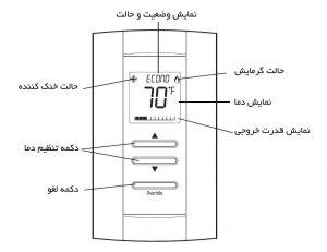 بخش های مختلف ترموستات اتاقی دیجیتال هانیول کد TB6980 / TB7980 - پیشرو صنعت آزما