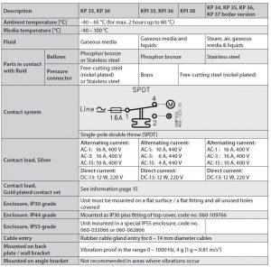 جدول مشخصات پرشر سوئیچ KP36 , KP35 دانفوس Danfoss - پیشرو صنعت آزما