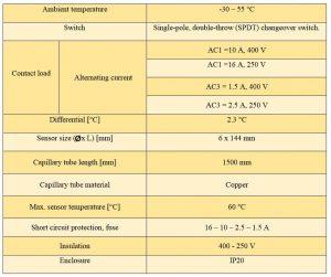 جدول مشخصات ترموستات دانفوس Danfoss کد UT 72 - پیشرو صنعت آزما
