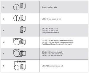 جدول مشخصات غلاف ترموستات دانفوس Danfoss کد KP61 - پیشرو صنعت آزما