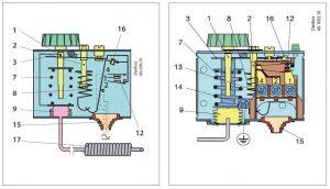 بخشهای مختلف ترموستات دانفوس Danfoss کد KP61 - پیشرو صنعت آزما