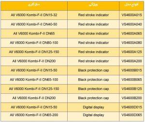 مقایسه کدهای سری 1 بالانسینگ ولو هانیول سری Kombi-F-II و Kombi-F - پیشرو صنعت آزما