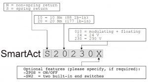 نحوه کد خوانی موتور دمپر هانیول سری S - پیشرو صنعت آزما
