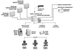 محصولات سازگار کنترلر دما هانیول کد T8078C1009 - پیشرو صنعت آزما