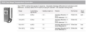 جدول مشخصات کنترلر دما دنباله دار هانیولسری T678 - پیشرو صنعت آزما