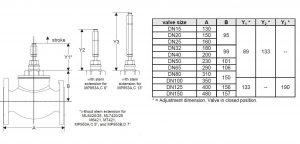ابعاد شیر دو راههکورس 20-38 هانیول کد V5016A - پیشرو صنعت آزما