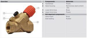 بخشهای مختلف شات آف ولو هانیول سری V5001SY Kombi-S - پیشرو صنعت آزما
