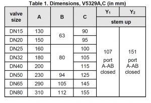 نماد ابعاد شیر سه راهه کورس 20 هانیول کد V5329C - پیشرو صنعت آزما