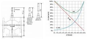 ابعاد شیر سه راهه کورس 20 هانیول کد V5329C - پیشرو صنعت آزما