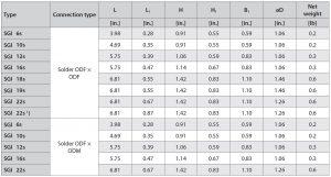 جدول ابعاد سایت گلس جوشی دانفوس Danfoss - پیشرو صنعت آزما