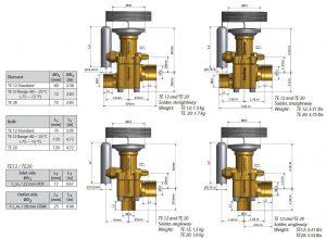 ابعاد شیر انبساط دانفوس Danfoss مدل TE12 - TE20 - پیشرو صنعت آزما