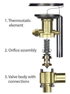 بخش های مختلف اکسپنشن ولو دانفوس Danfoss - شیر انبساط دانفوس Danfoss - پیشرو صنعت آزما