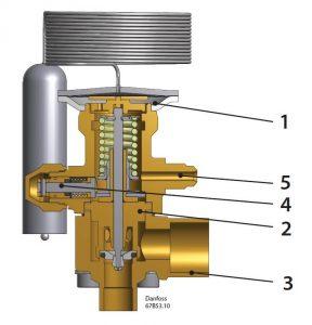بخش های مختلف شیر انبساط دانفوس Danfoss مدل TE 5 - پیشرو صنعت آزما