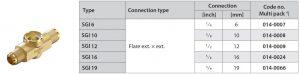 جدول مشخصات سایت گلس مهرهای دانفوس Danfoss - پیشرو صنعت آزما