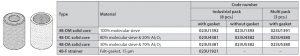 جدول مشخصات فیلتر کر درایر دانفوس Danfoss - پیشرو صنعت آزما