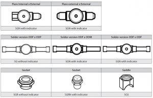 مدل مختلف سایت گلس دانفوس Danfoss - پیشرو صنعت آزما