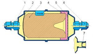 بخشهای مختلف فیلتر درایر DCL08-16 دانفوس Danfoss - پیشرو صنعت آزما
