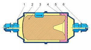 بخشهای مختلف فیلتر درایر مهرهای DCL08-16 دانفوس Danfoss - پیشرو صنعت آزما
