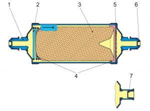 بخشهای مختلف فیلتر درایر DCL30 دانفوس Danfoss - پیشرو صنعت آزما