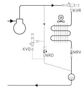 محل نصب در خطوط مایع رگلاتور فشار دانفوس Danfoss مدل KVR & NRD - پیشرو صنعت آزما