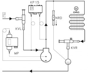 محل نصب در خطوط گاز داغ رگلاتور فشار دانفوس Danfoss مدل KVR & NRD - پیشرو صنعت آزما