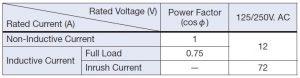 مشخصات الکتریکی پرشر سوئیچساگینومیا saginomiya کد SNS - پیشرو صنعت آزما