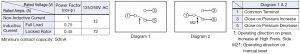 راهنمای نصب الکتریکی پرشر سوئیچساگینومیا saginomiya کد SYS - پیشرو صنعت آزما