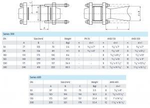 ابعاد اکسیال فلو ولو Axial Flow Valve الستر جیوانزelster jeavons - پیشرو صنعت آزما