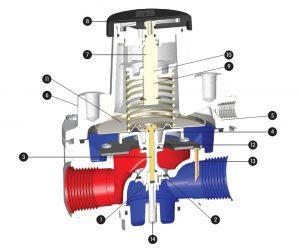 بخشهای مختلف بالانسر الستر جیوانز elster jeavons مدل J48 - پیشرو صنعت آزما