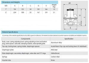 ابعاد ریلیف ولو الستر جیوانز elster jeavons مدل J48K - پیشرو صنعت آزما