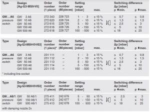 مشخصات فنی پرشر سوئیچ گاز و هوا دانگز DUNGS مدل GW A6 - پیشرو صنعت آزما