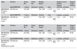 مشخصات کلی پرشر سوئیچ گاز و هوا دانگز DUNGS مدل GW 500 A4 - پیشرو صنعت آزما