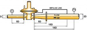 میزان ظرفیت رگلاتور گاز صنعتی الستر جیوانز elster jeavons مدل J123 - پیشرو صنعت آزما