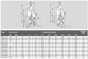 ابعاد شیر برقی تکضرب گاز (سلونوئید ولو) کروم شرودر krom schroder مدل VAS..N - پیشرو صنعت آزما