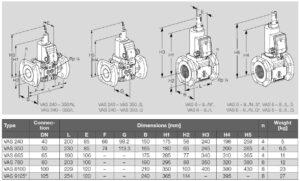 ابعاد 2 شیر برقی تکضرب گاز (سلونوئید ولو) کروم شرودر krom schroder مدل VAS..N - پیشرو صنعت آزما