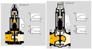 بخشهای مختلف شیر برقی تدریجی گاز (سلونوئید ولو) کروم شرودر krom schroder مدل VAS..L - پیشرو صنعت آزما