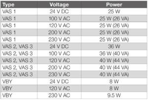 توان برقی شیر برقی تکضرب گاز (سلونوئید ولو) کروم شرودر krom schroder مدل VAS..N - پیشرو صنعت آزما