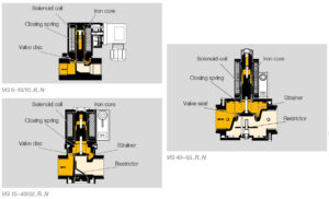 بخش های مختلف شیر برقی تکضرب گاز (سلونوئید ولو) کروم شرودر krom schroder مدل VG - پیشرو صنعت آزما